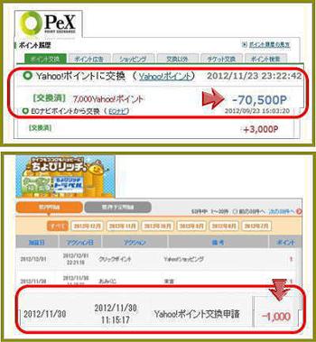 Yahooポイントへ交換の詳細!