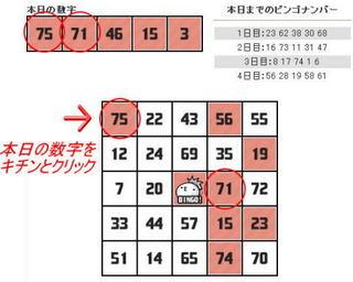 ポイントちゃんねる.jp ビンゴゲーム